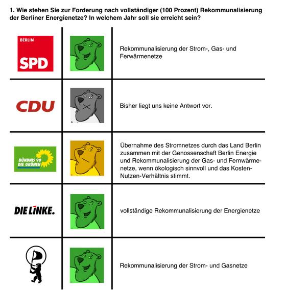 wahlpruefstein_energie